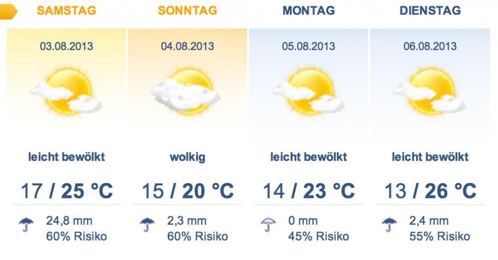 Wettervorhersage für den 3. August in Remseck