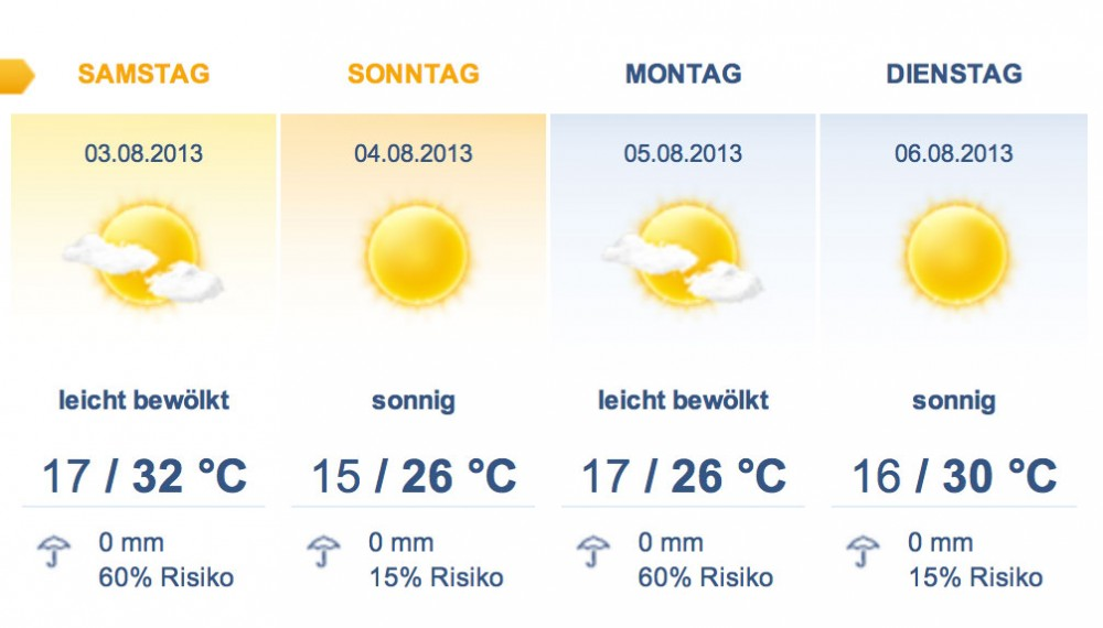Wetter, die 8te